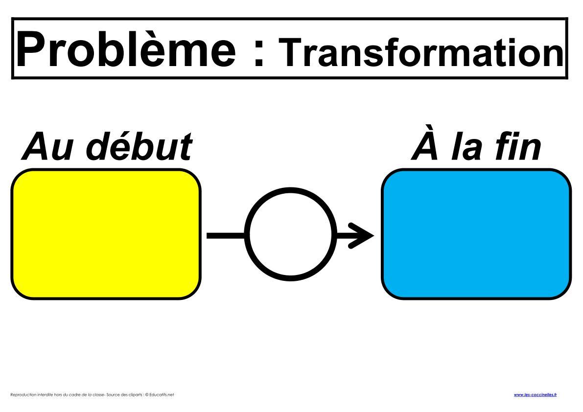 Affichages français cycle 2 (CP CE1 CE2 ULIS et SEGPA) :Conjugaison ...